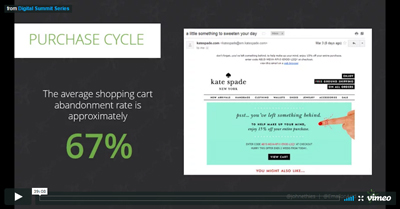 5 Ways to Improve your Email Campaigns (and get Better Results)