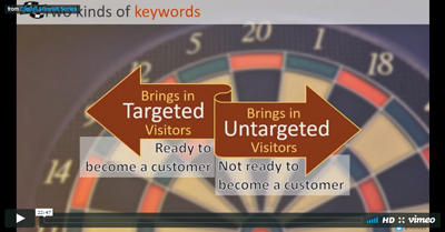Before the Sales Funnel: Conversion Optimization Tips to Drive Targeted Traffic to Your Site