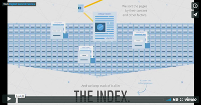 Current SEO Strategies That Will Increase Your Exposure