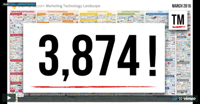 Frankenpage: Using A Million Little Pieces of Data to Reverse Engineer the Perfect Landing Page
