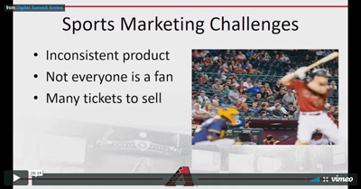 Marketing to Fans: Advantages and Challenges of Sports Marketing