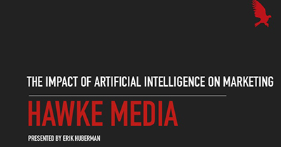 The Impact of Artificial Intelligence on Marketing: Past, Present & Future