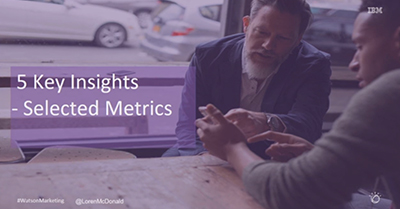 Five Key Insights from the IBM Email & Mobile Metrics Benchmark Report