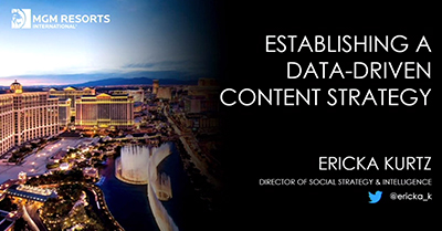 Establishing a Data-Driven and Brand-Safe Social Content Strategy