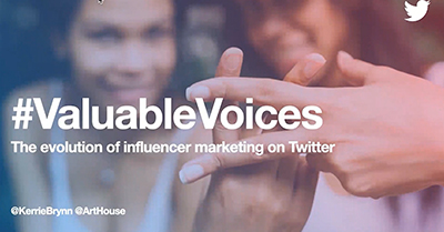 Influential Voices: The Evolution of Influencer Marketing from Ideal to Real