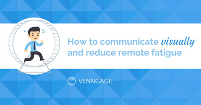 How to Communicate Visually and Reduce Remote Fatigue